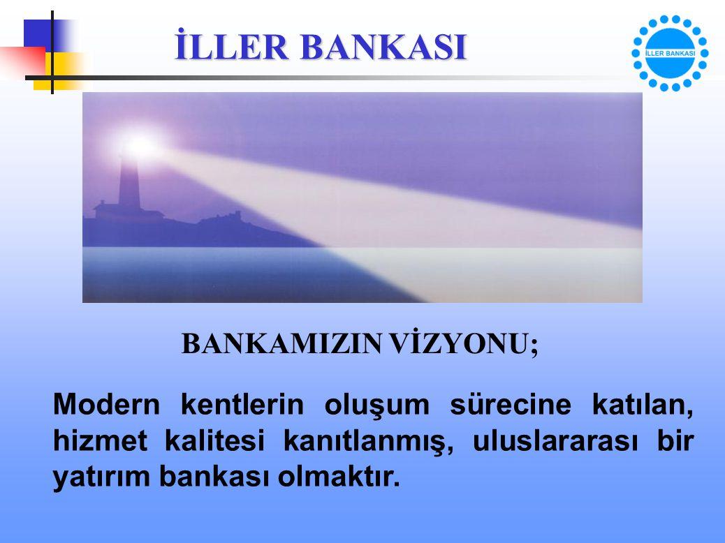 İLLER BANKASI BANKAMIZIN VİZYONU; Modern kentlerin oluşum sürecine katılan, hizmet kalitesi kanıtlanmış, uluslararası bir yatırım bankası olmaktır.
