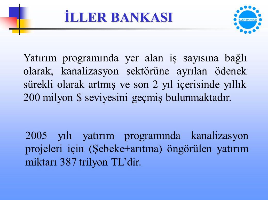 İLLER BANKASI Yatırım programında yer alan iş sayısına bağlı olarak, kanalizasyon sektörüne ayrılan ödenek sürekli olarak artmış ve son 2 yıl içerisin