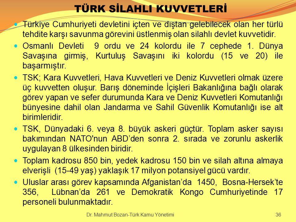 TÜRK SİLAHLI KUVVETLERİ Türkiye Cumhuriyeti devletini içten ve dıştan gelebilecek olan her türlü tehdite karşı savunma görevini üstlenmiş olan silahlı