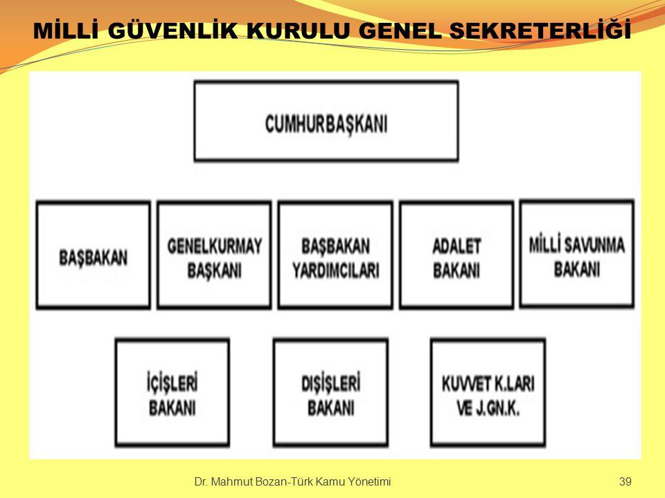 MİLLİ GÜVENLİK KURULU GENEL SEKRETERLİĞİ Dr. Mahmut Bozan-Türk Kamu Yönetimi 39