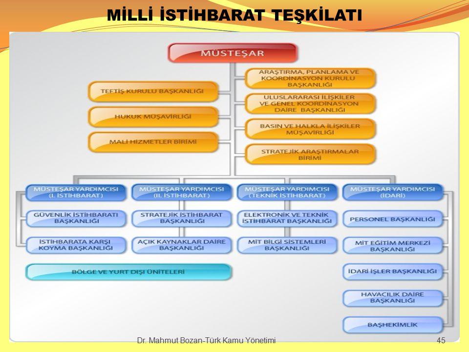 MİLLİ İSTİHBARAT TEŞKİLATI Dr. Mahmut Bozan-Türk Kamu Yönetimi 45