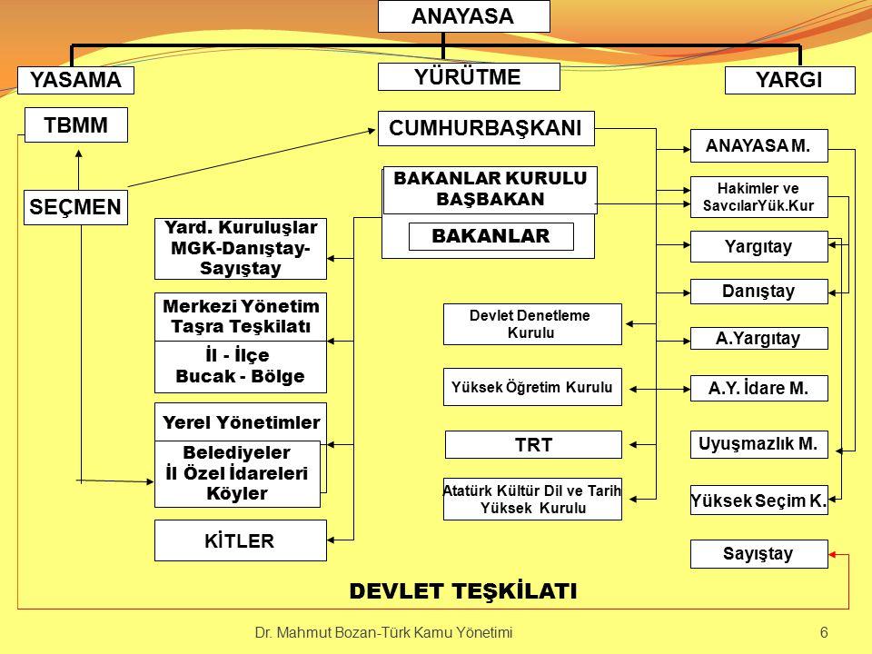 KÖYÜN ORGANLARI VE MALİ YAPISI ORGANLARI:  Muhtar: Köy yönetiminin başı ve devletin köydeki temsilcisidir.