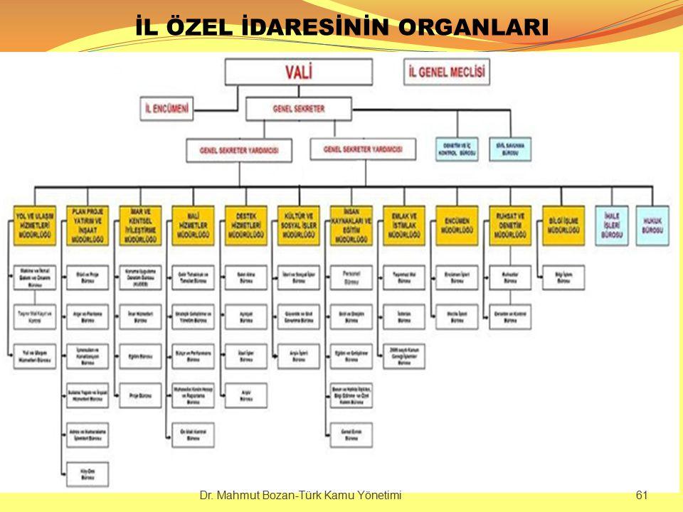 İL ÖZEL İDARESİNİN ORGANLARI Dr. Mahmut Bozan-Türk Kamu Yönetimi 61