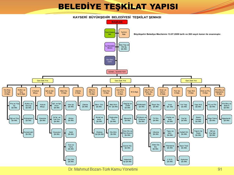 BELEDİYE TEŞKİLAT YAPISI Dr. Mahmut Bozan-Türk Kamu Yönetimi 91