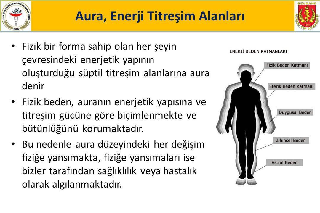 Fizik bir forma sahip olan her şeyin çevresindeki enerjetik yapının oluşturduğu süptil titreşim alanlarına aura denir Fizik beden, auranın enerjetik yapısına ve titreşim gücüne göre biçimlenmekte ve bütünlüğünü korumaktadır.