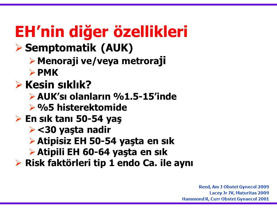 EH'nin diğer özellikleri  Semptomatik (AUK)  Menoraji ve/veya metrora ji  PMK  Kesin sıklık?  AUK'sı olanların %1.5-15'inde  %5 histerektomide 