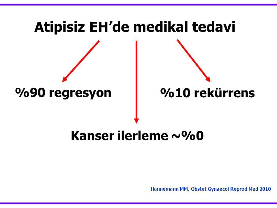 Atipisiz EH'de medikal tedavi Hannemann MM, Obstet Gynaecol Reprod Med 2010 %90 regresyon Kanser ilerleme ~%0 %10 rekürrens