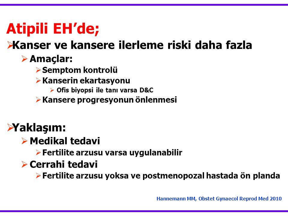Atipili EH'de;  Kanser ve kansere ilerleme riski daha fazla  Amaçlar:  Semptom kontrolü  Kanserin ekartasyonu  Ofis biyopsi ile tanı varsa D&C  Kansere progresyonun önlenmesi  Yaklaşım:  Medikal tedavi  Fertilite arzusu varsa uygulanabilir  Cerrahi tedavi  Fertilite arzusu yoksa ve postmenopozal hastada ön planda Hannemann MM, Obstet Gynaecol Reprod Med 2010