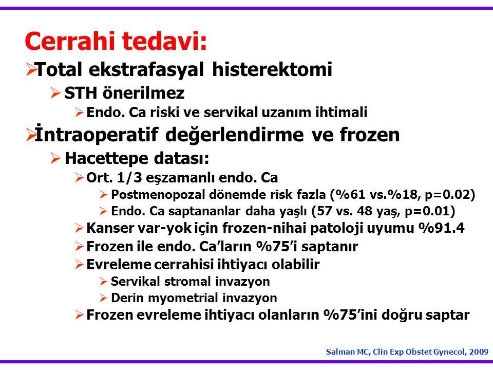 Cerrahi tedavi:  Total ekstrafasyal histerektomi  STH önerilmez  Endo. Ca riski ve servikal uzanım ihtimali  İntraoperatif değerlendirme ve frozen