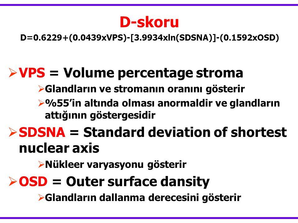 D-skoru D=0.6229+(0.0439xVPS)-[3.9934xln(SDSNA)]-(0.1592xOSD)  VPS = Volume percentage stroma  Glandların ve stromanın oranını gösterir  %55'in altında olması anormaldir ve glandların attığının göstergesidir  SDSNA = Standard deviation of shortest nuclear axis  Nükleer varyasyonu gösterir  OSD = Outer surface dansity  Glandların dallanma derecesini gösterir