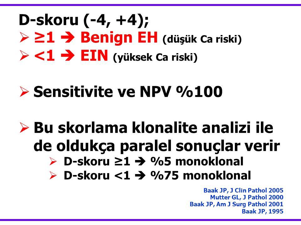 D-skoru (-4, +4);  ≥1  Benign EH (düşük Ca riski)  <1  EIN (yüksek Ca riski)  Sensitivite ve NPV %100  Bu skorlama klonalite analizi ile de oldukça paralel sonuçlar verir  D-skoru ≥1  %5 monoklonal  D-skoru <1  %75 monoklonal Baak JP, J Clin Pathol 2005 Mutter GL, J Pathol 2000 Baak JP, Am J Surg Pathol 2001 Baak JP, 1995