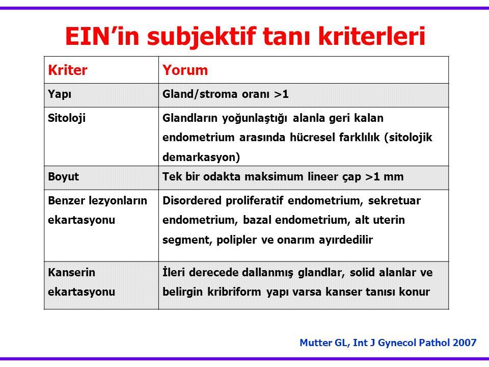 EIN'in subjektif tanı kriterleri Mutter GL, Int J Gynecol Pathol 2007 KriterYorum YapıGland/stroma oranı >1 Sitoloji Glandların yoğunlaştığı alanla geri kalan endometrium arasında hücresel farklılık (sitolojik demarkasyon) BoyutTek bir odakta maksimum lineer çap >1 mm Benzer lezyonların ekartasyonu Disordered proliferatif endometrium, sekretuar endometrium, bazal endometrium, alt uterin segment, polipler ve onarım ayırdedilir Kanserin ekartasyonu İleri derecede dallanmış glandlar, solid alanlar ve belirgin kribriform yapı varsa kanser tanısı konur