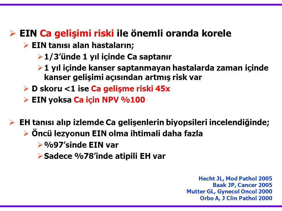 Hecht JL, Mod Pathol 2005 Baak JP, Cancer 2005 Mutter GL, Gynecol Oncol 2000 Orbo A, J Clin Pathol 2000  EIN Ca gelişimi riski ile önemli oranda kore