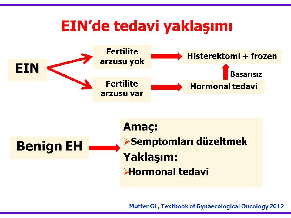 Benign EH Mutter GL, Textbook of Gynaecological Oncology 2012 Amaç:  Semptomları düzeltmek Yaklaşım:  Hormonal tedavi EIN Fertilite arzusu yok Fertilite arzusu var Histerektomi + frozen Hormonal tedavi Başarısız EIN'de tedavi yaklaşımı