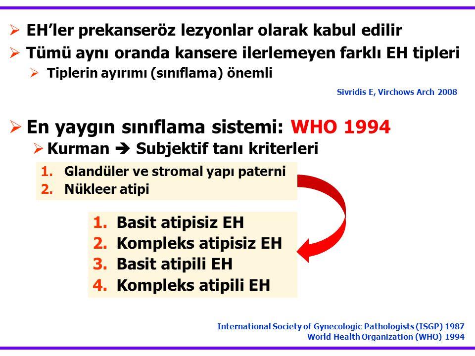  EH'ler prekanseröz lezyonlar olarak kabul edilir  Tümü aynı oranda kansere ilerlemeyen farklı EH tipleri  Tiplerin ayırımı (sınıflama) önemli Sivridis E, Virchows Arch 2008  En yaygın sınıflama sistemi: WHO 1994  Kurman  Subjektif tanı kriterleri International Society of Gynecologic Pathologists (ISGP) 1987 World Health Organization (WHO) 1994 1.Basit atipisiz EH 2.Kompleks atipisiz EH 3.Basit atipili EH 4.Kompleks atipili EH 1.Glandüler ve stromal yapı paterni 2.Nükleer atipi