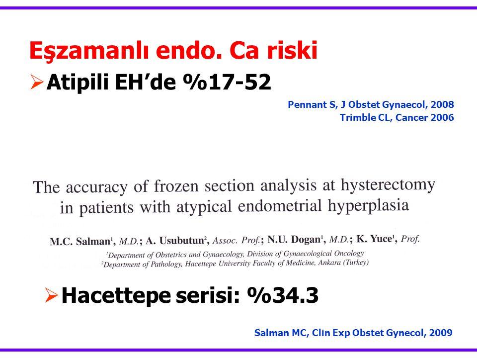Eşzamanlı endo. Ca riski  Atipili EH'de %17-52 Pennant S, J Obstet Gynaecol, 2008 Trimble CL, Cancer 2006 Salman MC, Clin Exp Obstet Gynecol, 2009 