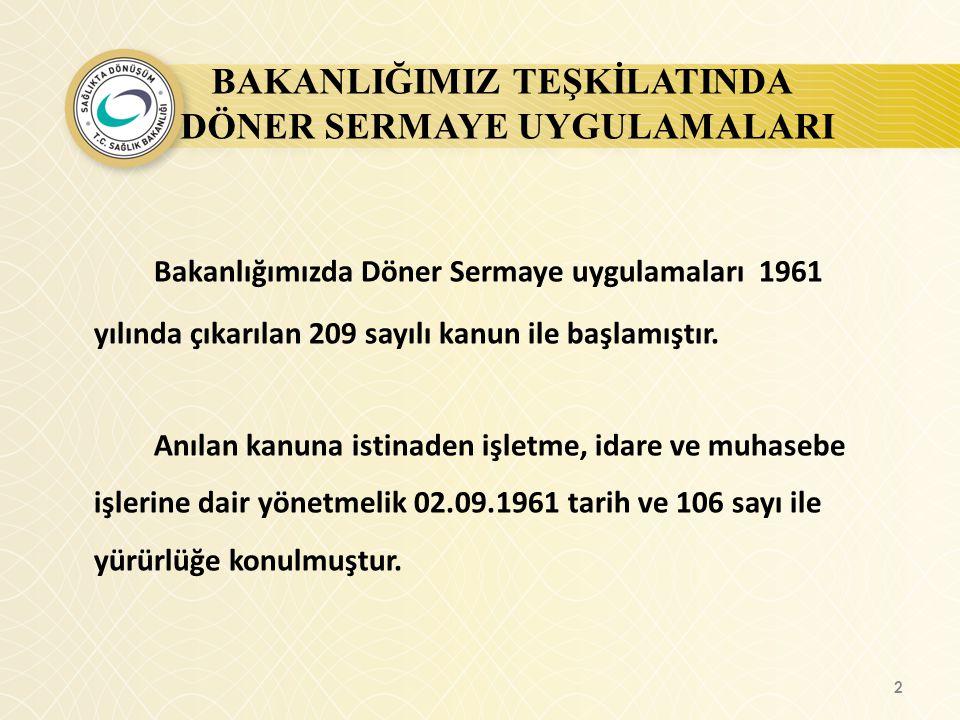 İŞLETMELERDE TEDARİK YÖNTEMLERİ  Tıbbi sarf, ilaç v.b.