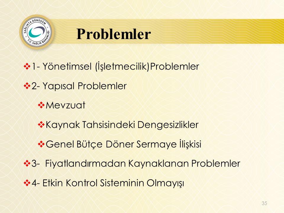35  1- Yönetimsel (İşletmecilik)Problemler  2- Yapısal Problemler  Mevzuat  Kaynak Tahsisindeki Dengesizlikler  Genel Bütçe Döner Sermaye İlişkis