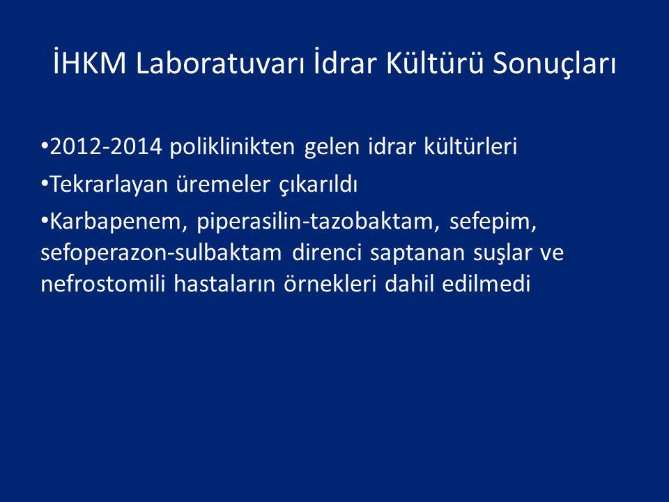 İHKM Laboratuvarı İdrar Kültürü Sonuçları 2012-2014 poliklinikten gelen idrar kültürleri Tekrarlayan üremeler çıkarıldı Karbapenem, piperasilin-tazoba