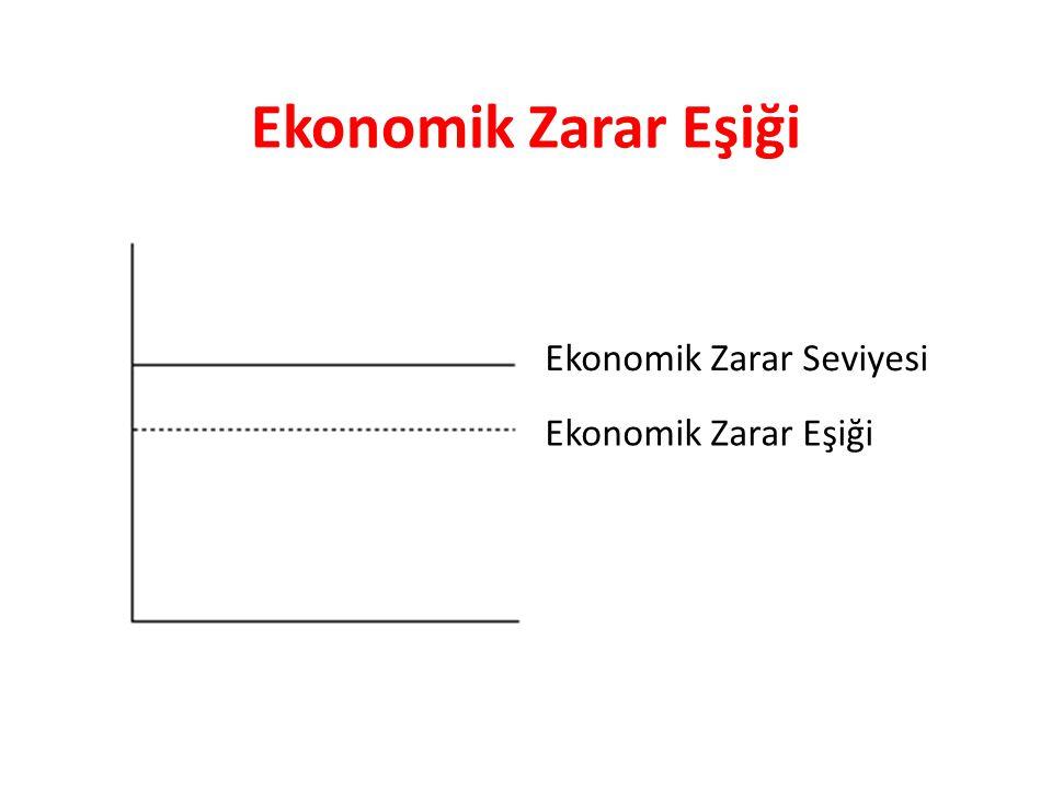 Ekonomik Zarar Eşiği Ekonomik Zarar Seviyesi Ekonomik Zarar Eşiği
