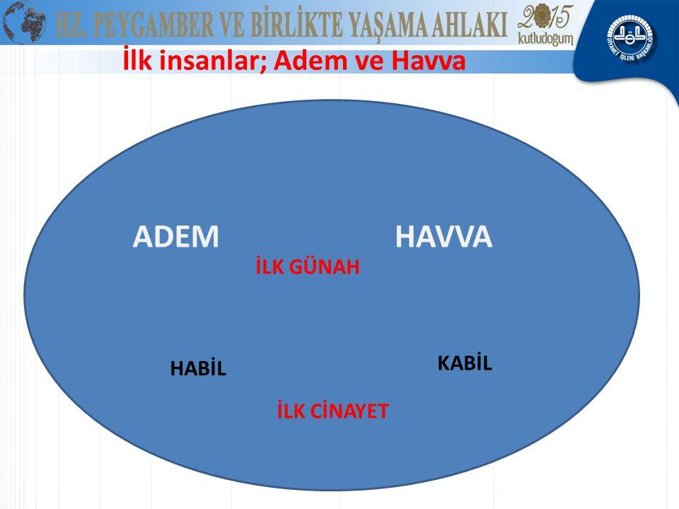 """Nasıl bir """"Halife""""? Kur'ân-ı Kerim'de insanoğlunun yeryüzüne gönderiliş serüvenini anlatılırken:"""