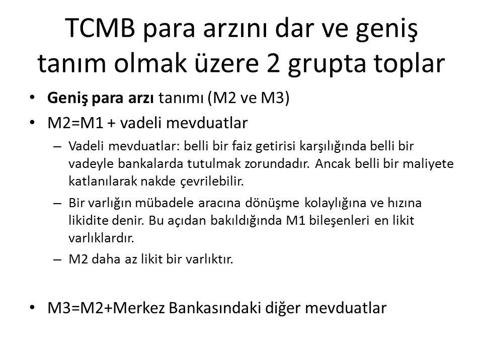 TCMB para arzını dar ve geniş tanım olmak üzere 2 grupta toplar Geniş para arzı tanımı (M2 ve M3) M2=M1 + vadeli mevduatlar – Vadeli mevduatlar: belli bir faiz getirisi karşılığında belli bir vadeyle bankalarda tutulmak zorundadır.