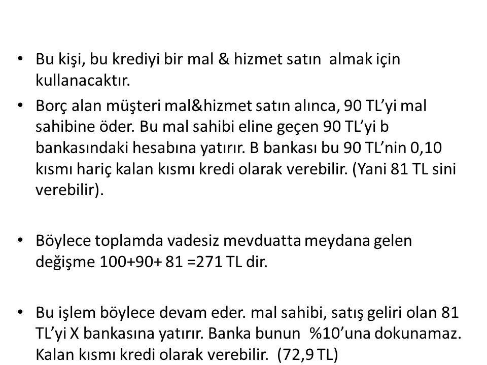 Bu kişi, bu krediyi bir mal & hizmet satın almak için kullanacaktır. Borç alan müşteri mal&hizmet satın alınca, 90 TL'yi mal sahibine öder. Bu mal sah