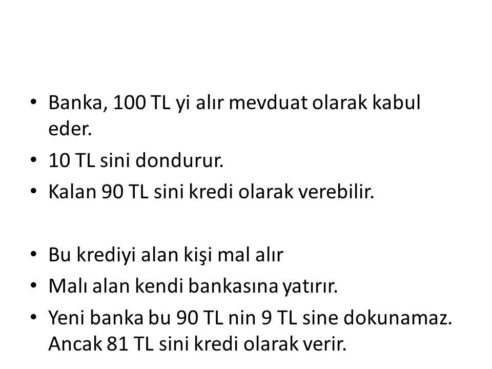 Banka, 100 TL yi alır mevduat olarak kabul eder. 10 TL sini dondurur. Kalan 90 TL sini kredi olarak verebilir. Bu krediyi alan kişi mal alır Malı alan