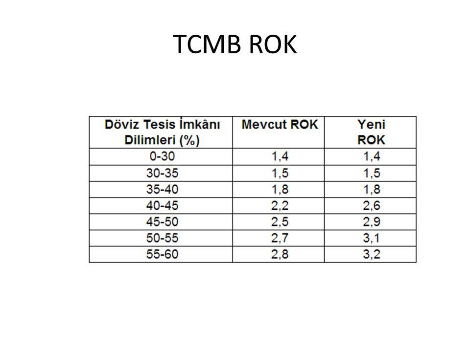 TCMB ROK