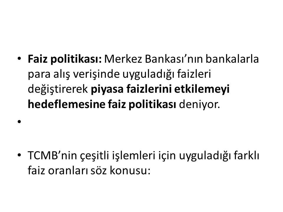 Faiz politikası: Merkez Bankası'nın bankalarla para alış verişinde uyguladığı faizleri değiştirerek piyasa faizlerini etkilemeyi hedeflemesine faiz po