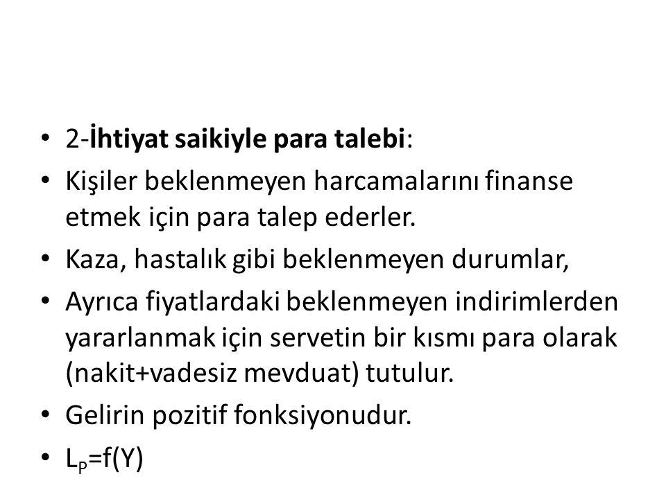 2-İhtiyat saikiyle para talebi: Kişiler beklenmeyen harcamalarını finanse etmek için para talep ederler.