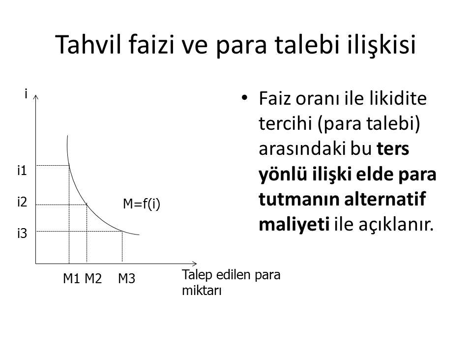Tahvil faizi ve para talebi ilişkisi Faiz oranı ile likidite tercihi (para talebi) arasındaki bu ters yönlü ilişki elde para tutmanın alternatif maliyeti ile açıklanır.
