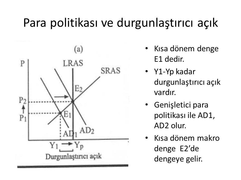 Para politikası ve durgunlaştırıcı açık Kısa dönem denge E1 dedir. Y1-Yp kadar durgunlaştırıcı açık vardır. Genişletici para politikası ile AD1, AD2 o