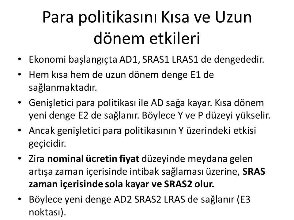 Para politikasını Kısa ve Uzun dönem etkileri Ekonomi başlangıçta AD1, SRAS1 LRAS1 de dengededir.
