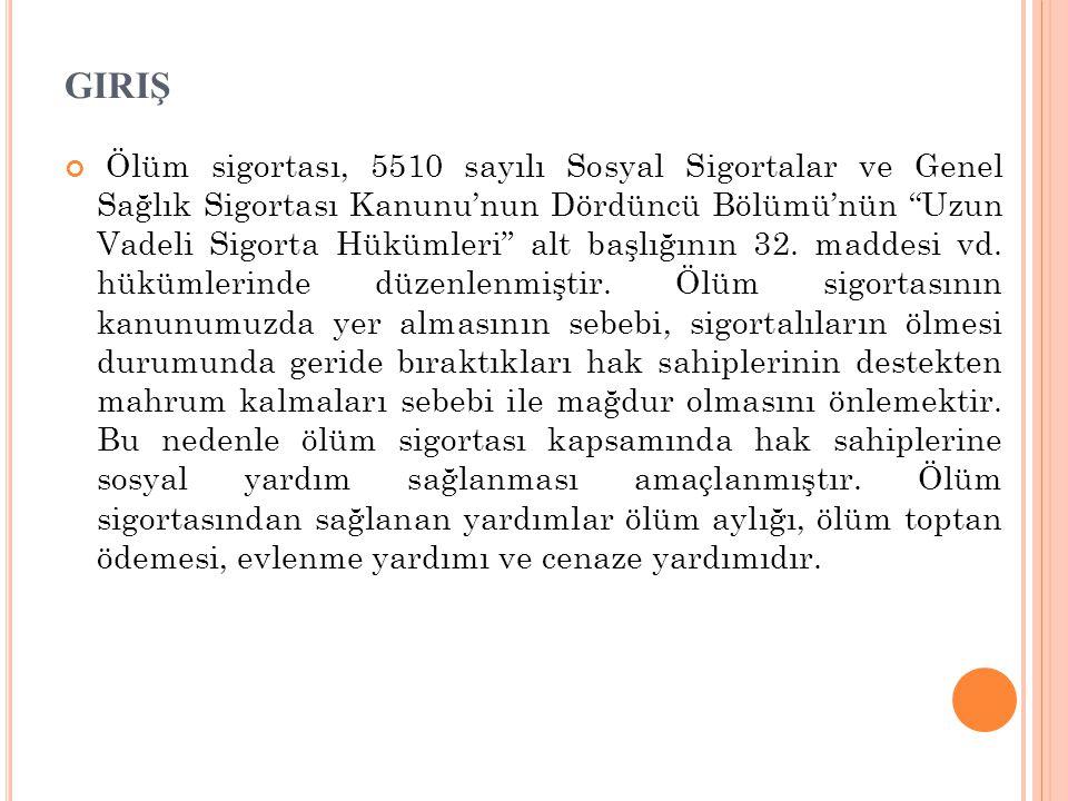 GIRIŞ Ölüm sigortası, 5510 sayılı Sosyal Sigortalar ve Genel Sağlık Sigortası Kanunu'nun Dördüncü Bölümü'nün Uzun Vadeli Sigorta Hükümleri alt başlığının 32.