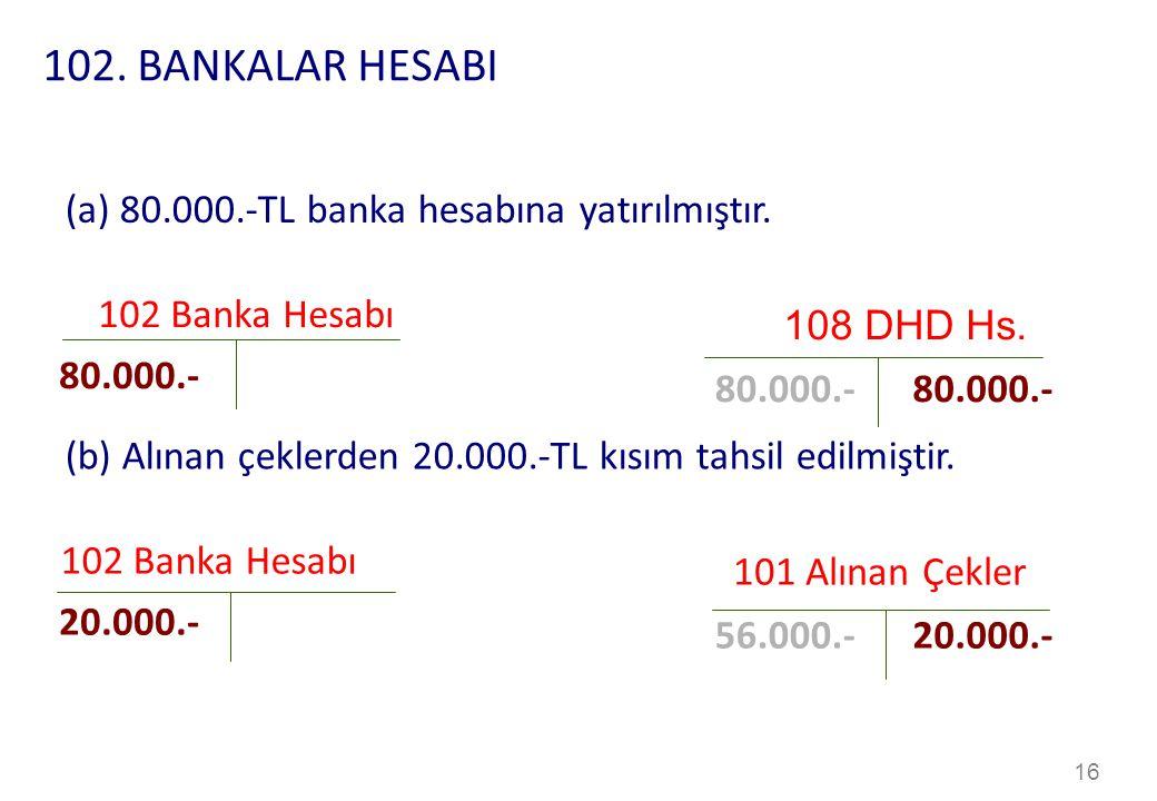 16 108 DHD Hs.102 Banka Hesabı 80.000.- (a) 80.000.-TL banka hesabına yatırılmıştır.
