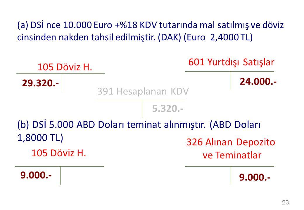 23 601 Yurtdışı Satışlar 105 Döviz H.