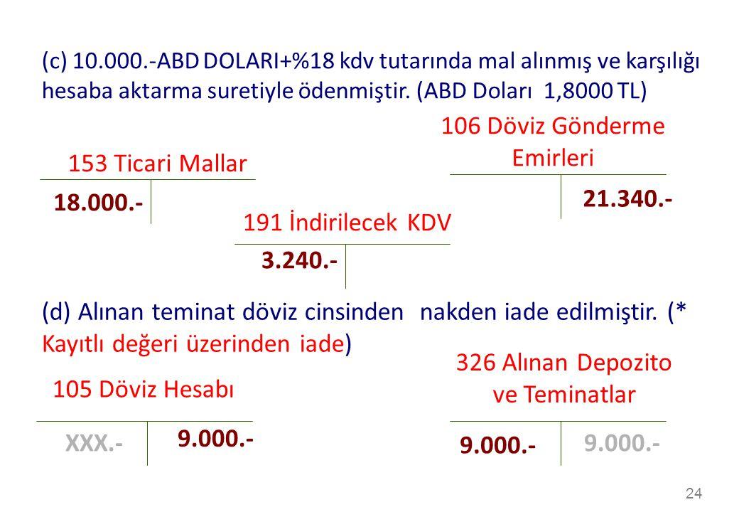 24 106 Döviz Gönderme Emirleri 153 Ticari Mallar 21.340.- 18.000.- (c) 10.000.-ABD DOLARI+%18 kdv tutarında mal alınmış ve karşılığı hesaba aktarma suretiyle ödenmiştir.