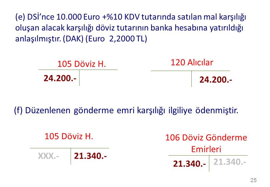 25 120 Alıcılar 105 Döviz H.
