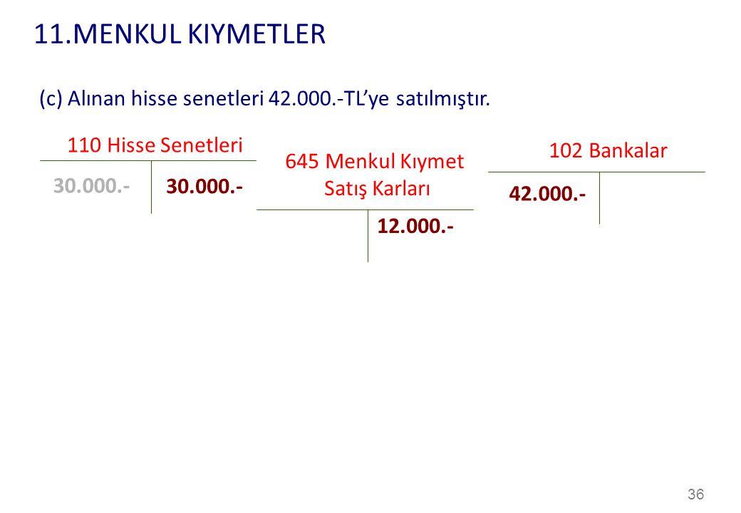36 (c) Alınan hisse senetleri 42.000.-TL'ye satılmıştır.