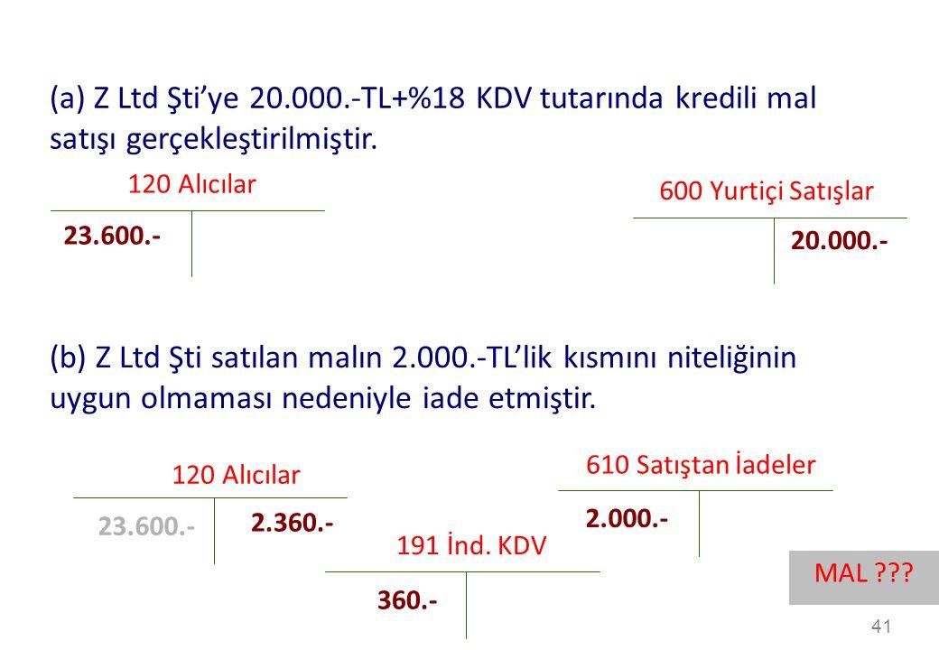 41 120 Alıcılar 600 Yurtiçi Satışlar 23.600.- 20.000.- (a) Z Ltd Şti'ye 20.000.-TL+%18 KDV tutarında kredili mal satışı gerçekleştirilmiştir.