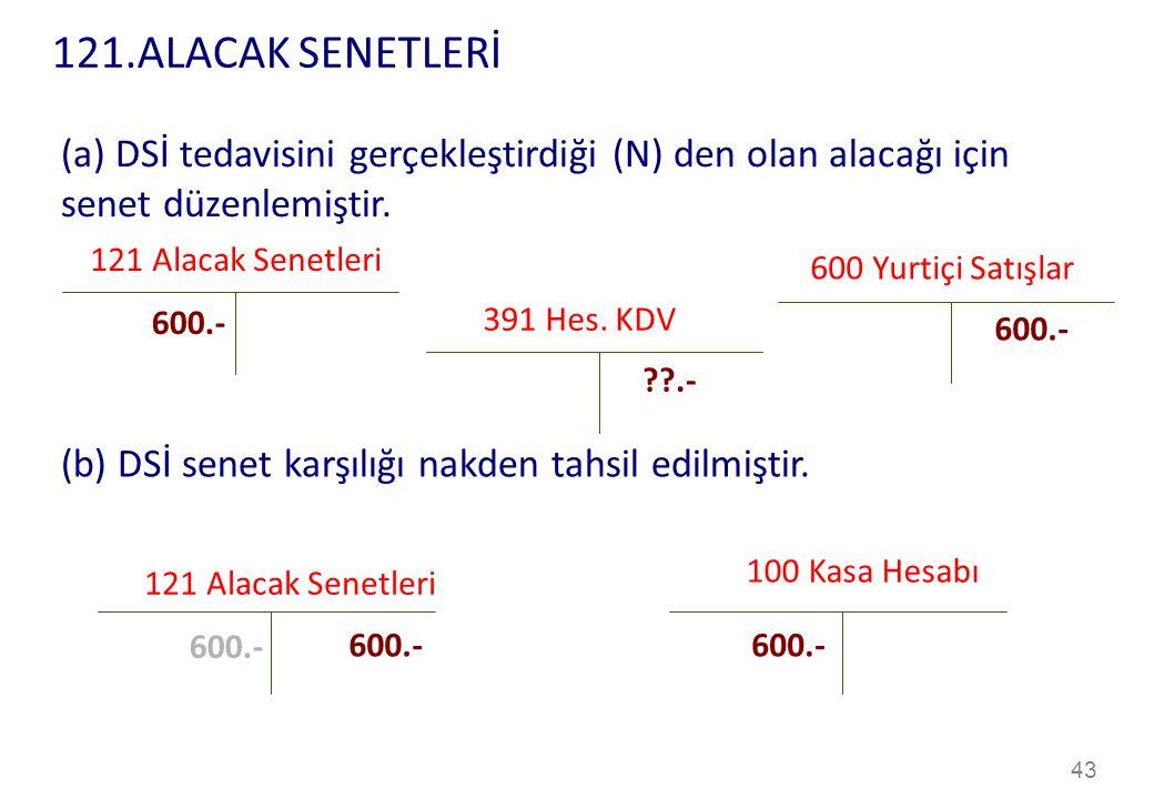 43 121 Alacak Senetleri 600 Yurtiçi Satışlar 600.- (a) DSİ tedavisini gerçekleştirdiği (N) den olan alacağı için senet düzenlemiştir.