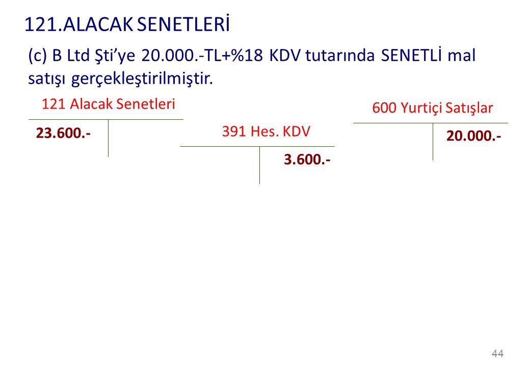 44 121 Alacak Senetleri 600 Yurtiçi Satışlar 23.600.- 20.000.- (c) B Ltd Şti'ye 20.000.-TL+%18 KDV tutarında SENETLİ mal satışı gerçekleştirilmiştir.