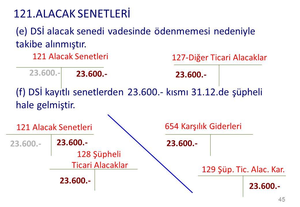 45 121 Alacak Senetleri 127-Diğer Ticari Alacaklar 23.600.- (e) DSİ alacak senedi vadesinde ödenmemesi nedeniyle takibe alınmıştır.