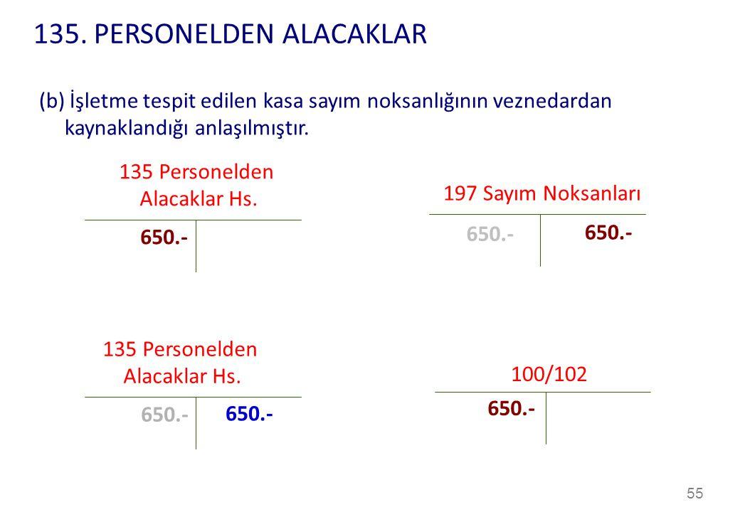 55 135 Personelden Alacaklar Hs.