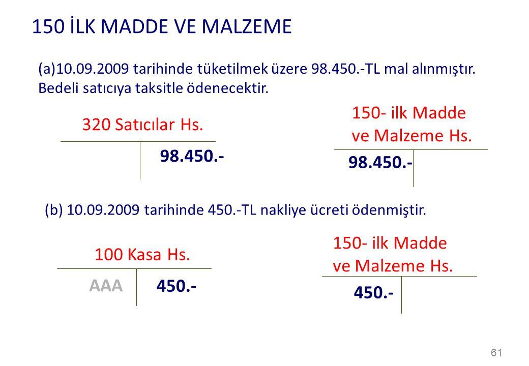 61 320 Satıcılar Hs.98.450.- (a)10.09.2009 tarihinde tüketilmek üzere 98.450.-TL mal alınmıştır.