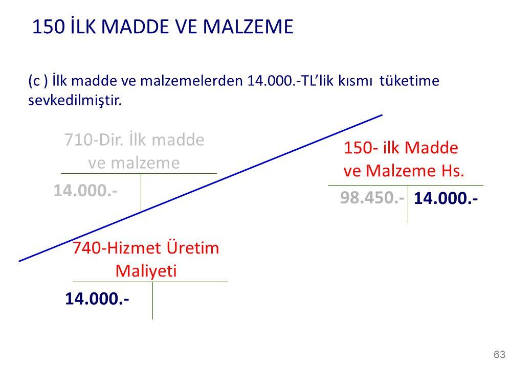 63 150 İLK MADDE VE MALZEME 710-Dir.