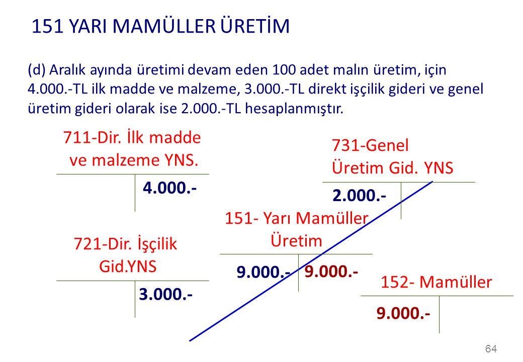 64 151 YARI MAMÜLLER ÜRETİM 711-Dir.İlk madde ve malzeme YNS.