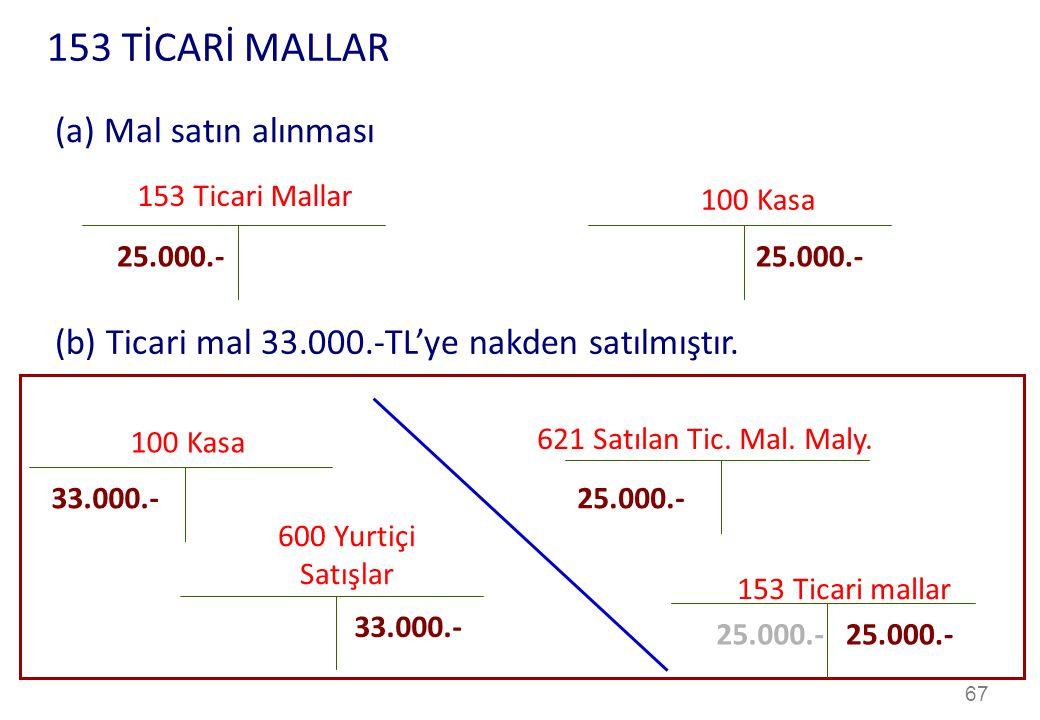 67 153 Ticari Mallar 100 Kasa 25.000.- (a) Mal satın alınması 100 Kasa 621 Satılan Tic.