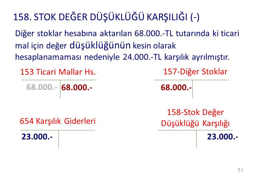 71 Diğer stoklar hesabına aktarılan 68.000.-TL tutarında ki ticari mal için değer düşüklüğünün kesin olarak hesaplanamaması nedeniyle 24.000.-TL karşılık ayrılmıştır.